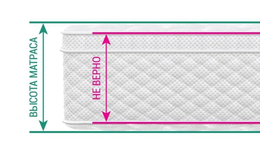 Обустраиваем комфортабельное спальное место: как измерить матрас?