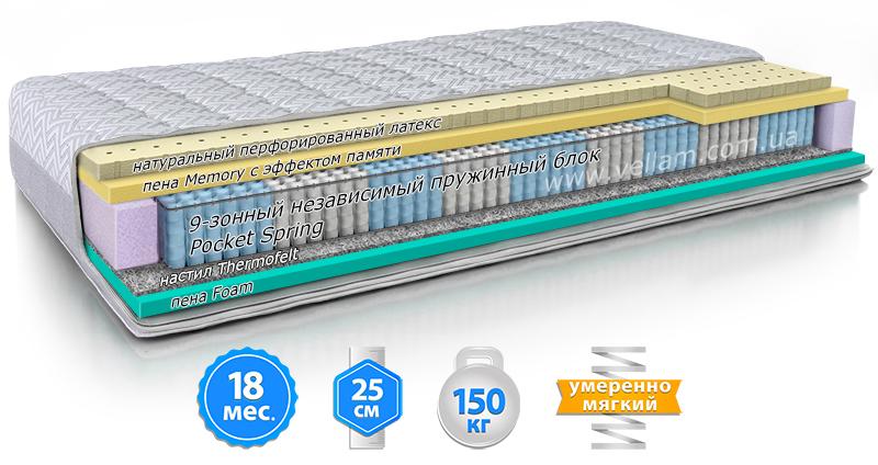 Матрас MMTech MODEL L (АКЦИЯ -20%)
