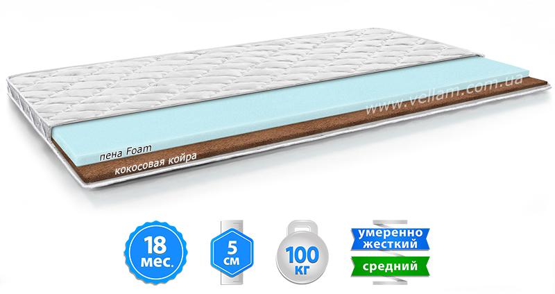 Наматрасник MMTech ТОППЕР - КОКОС 160х190 см (СПЕЦПРЕДЛОЖЕНИЕ -10%)