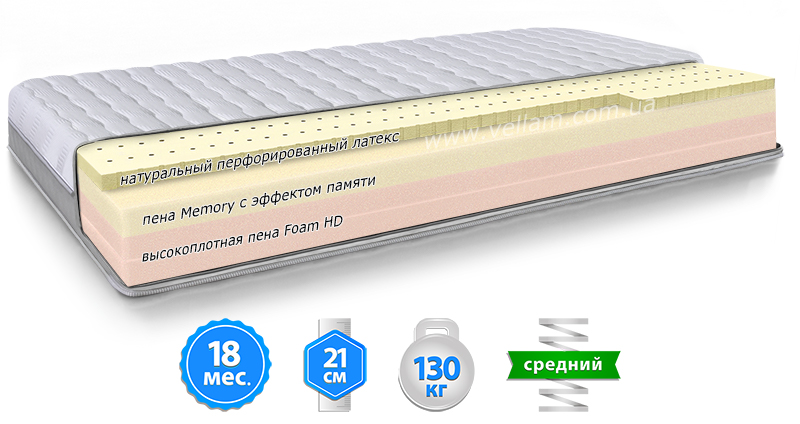 Матрас MMTech MODEL N (АКЦИЯ -20%)